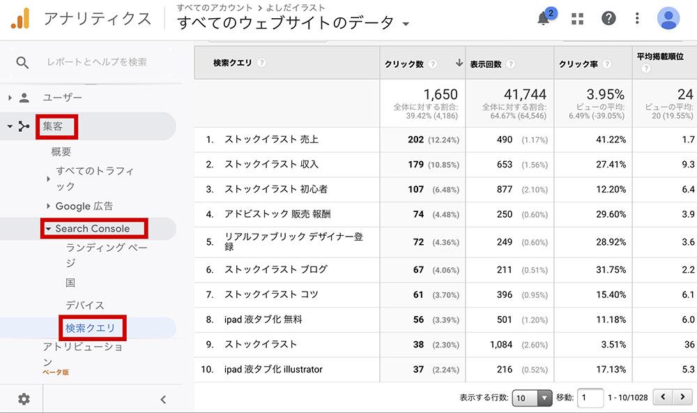 「集客」 → 「Search Console」 → 「検索クエリ」